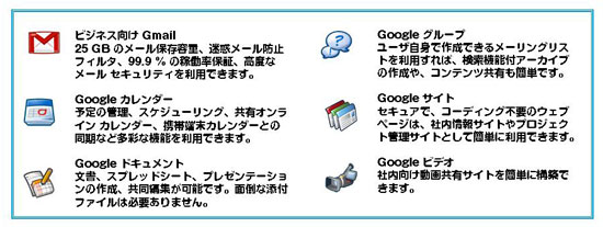 google Apps Premier Edition